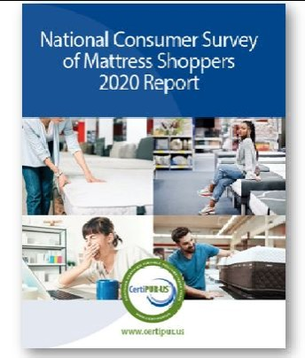 National Consumer Survey of Mattress Shoppers 2020 Report (Source: AFPF / CertiPUR-US)