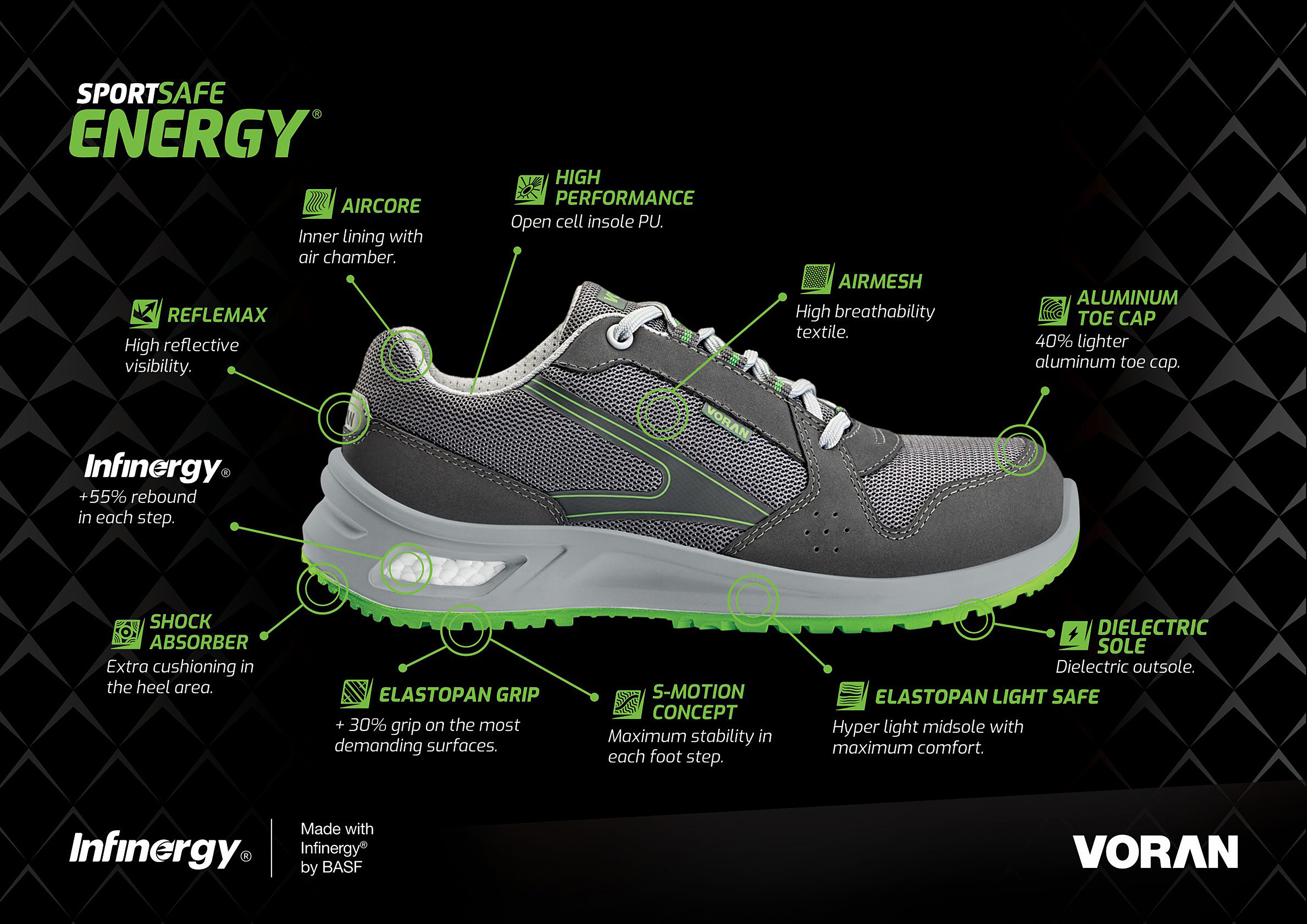 Voran SportSafe shoes featuring Infinergy and Elastopan PU from BASF (Source: BASF)