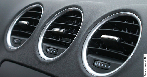 Low fogging and low odour performance is key for automotive interior  applications