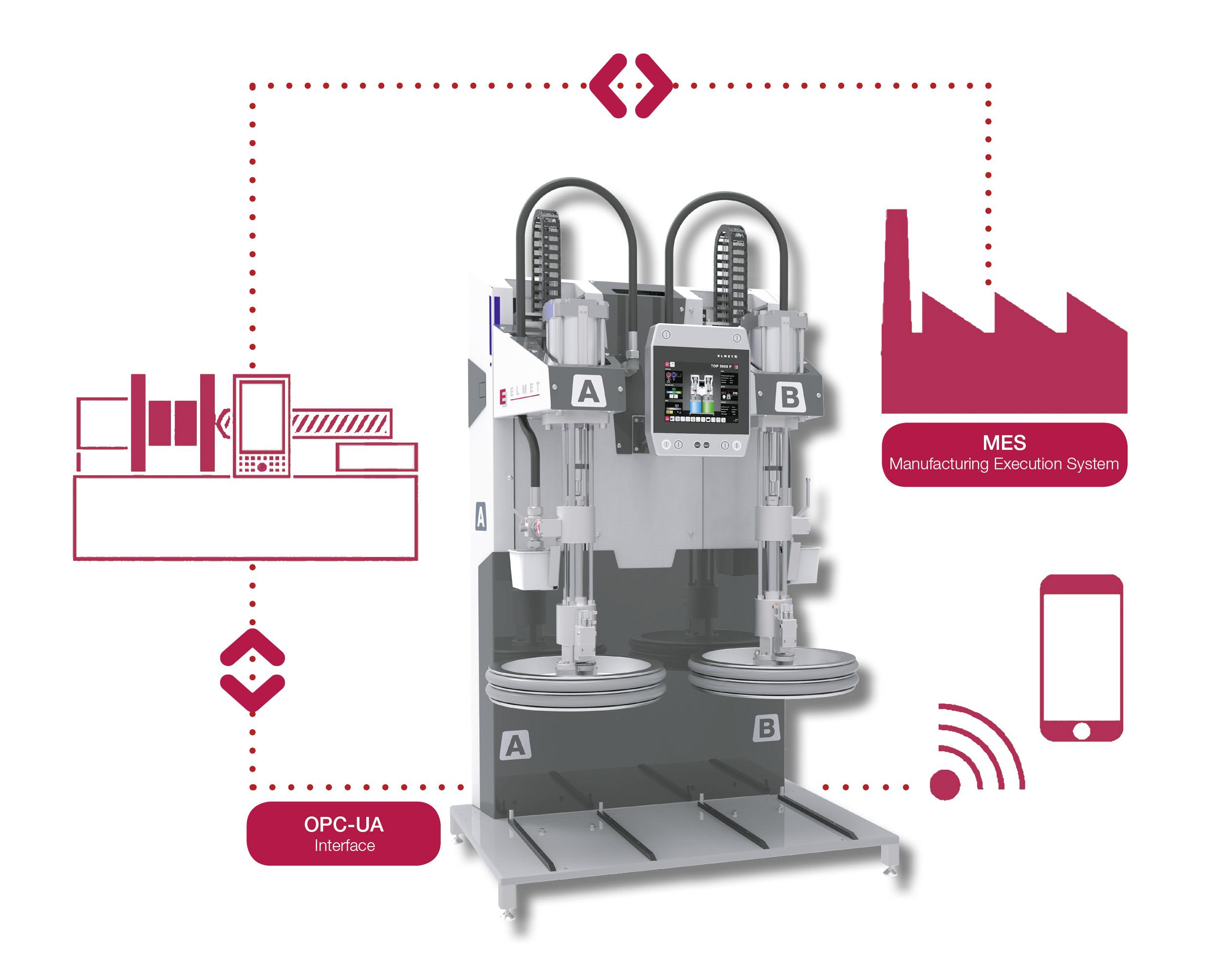 The new OPC-UA interface allows to operate the LSR dosing system Top 5000 P directly from the injection moulding machine. (Source: Elmet)