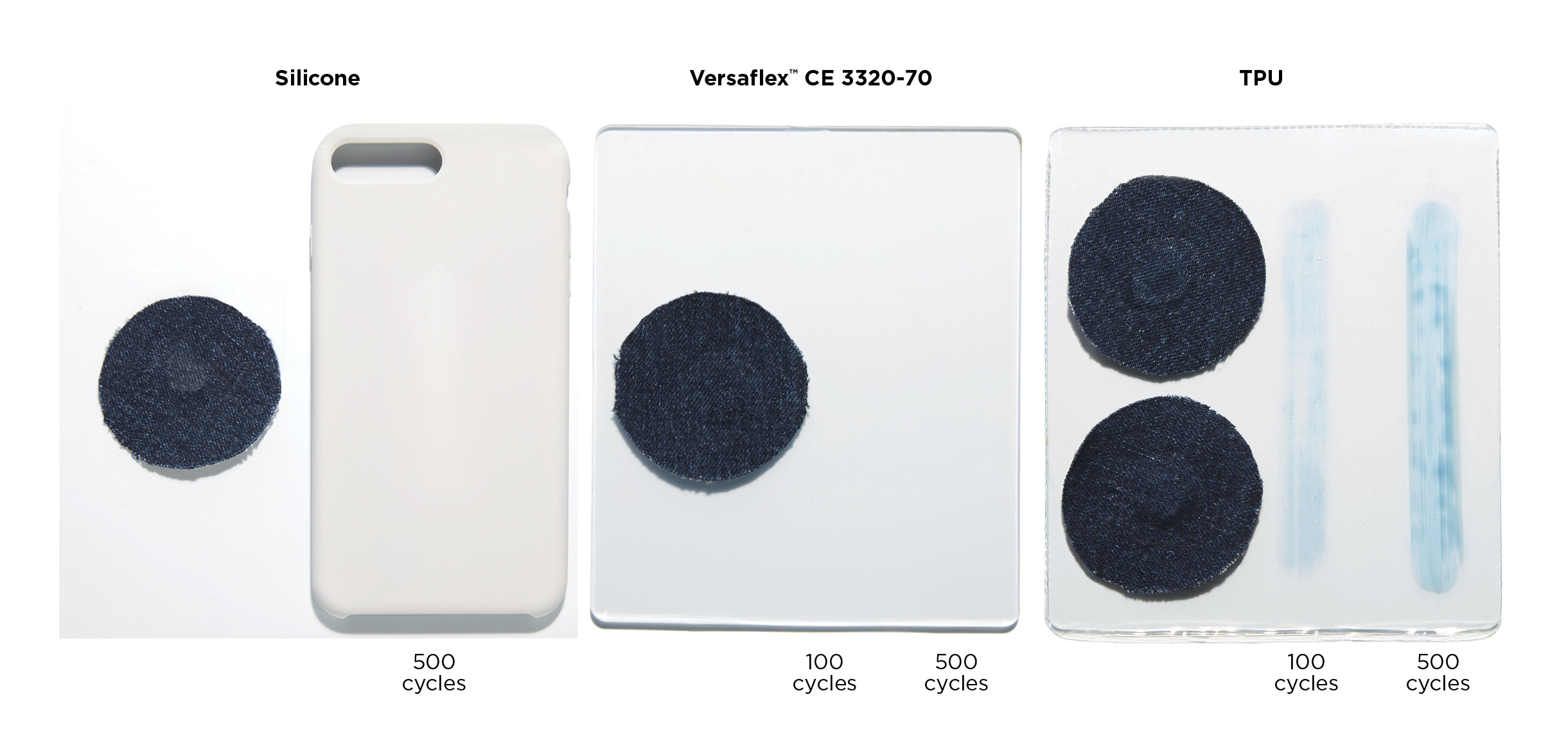 Comparison tests using the same methodology that measures blue jean staining on car seats show how new Versaflex CE 3320-70 performs versus silicone and TPU (Source: PolyOne)